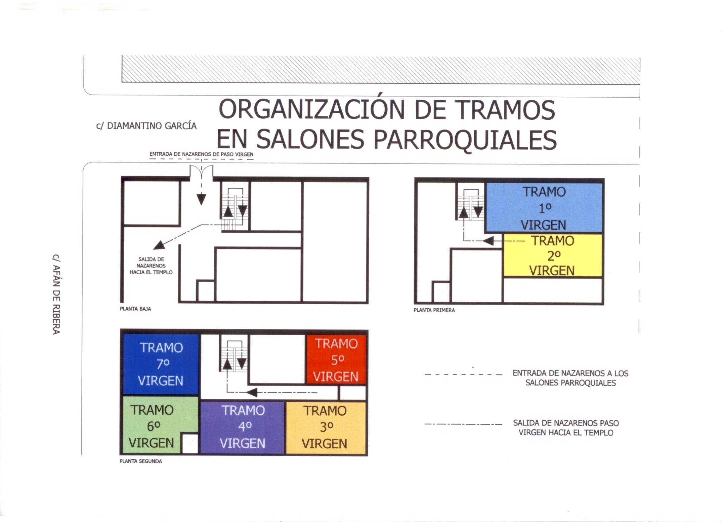 Plano salones parroquiales 2014 | Noticias Hermandad