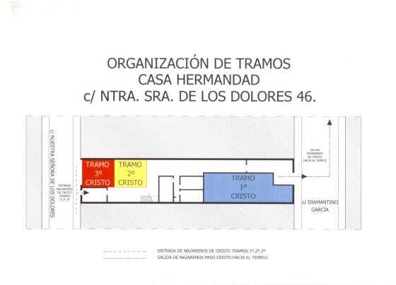 Organización de tramos de niños