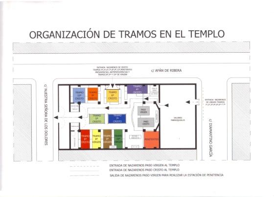 Organización de tramos en el templo
