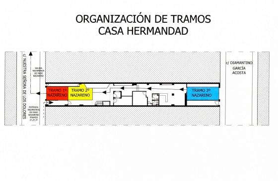 Organización tramos Casa Hermandad