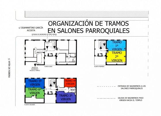 Organización tramos salones parroquiales