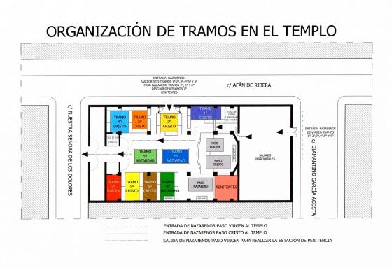 Organización tramos templo